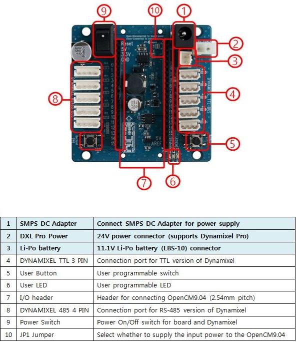 OpenCM 485 Expansion Board - ROBOTIS