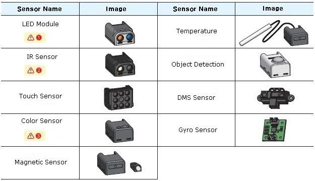 sensors-2.jpg