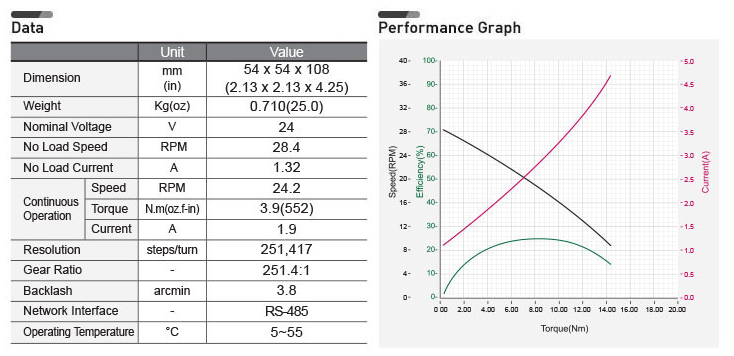 m54-40-s250-r-performance-graph.png