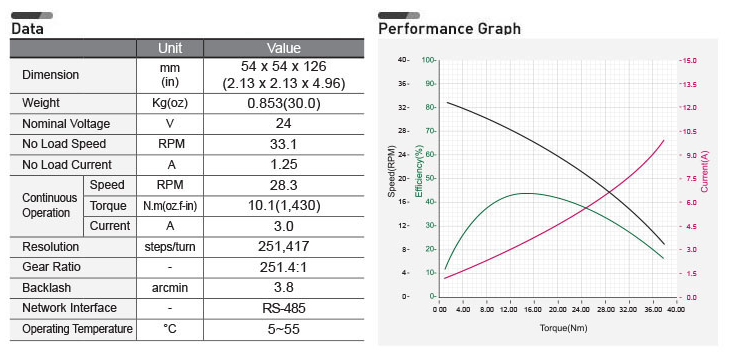 m54-60-s250-r-performance-graph.png